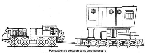 Перевозка экскаватора по железной дороге выполняется на специальном подвижном составе - транспортерах...
