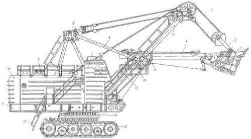 Общее устройство ЭКГ-8И